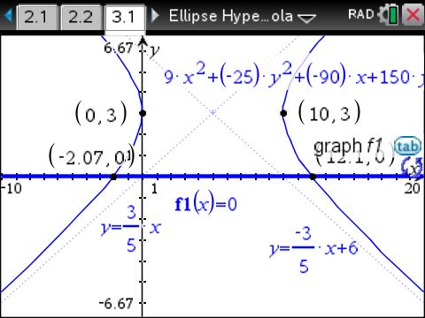 Hyperbolas on TI Nspire CAS